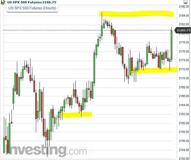Trading plr options 60